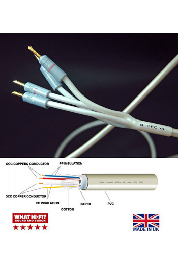 Atlas Cables Equator Bi-wire в бухте