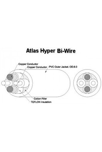Atlas Cables Hyper Bi-wire в бухте